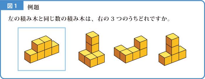 積み木の数解説図-1