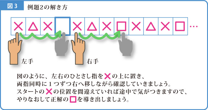 系列解説図-3