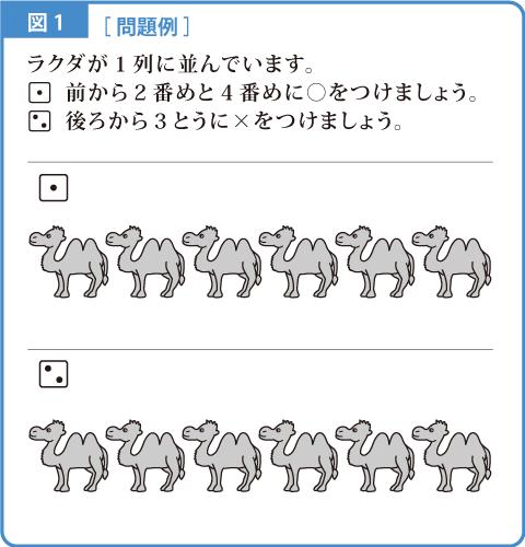 順番-解説図1