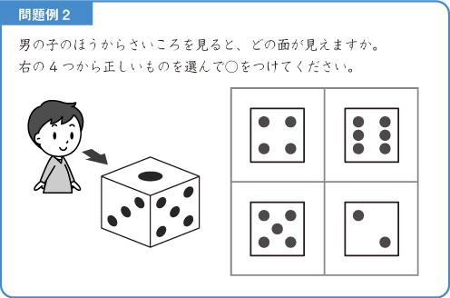 さいころの展開図-解説図3