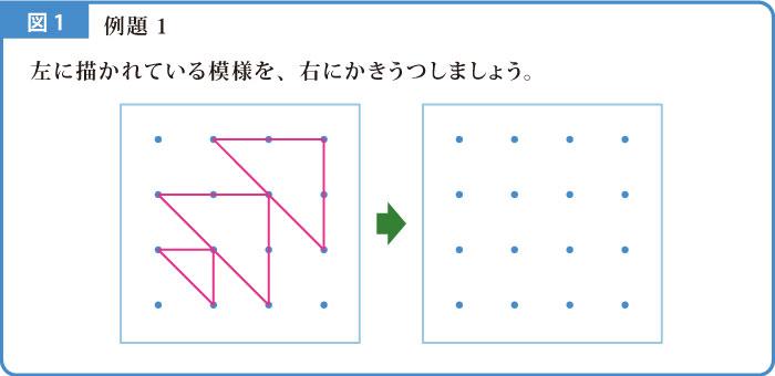 点図形模写解説図-1