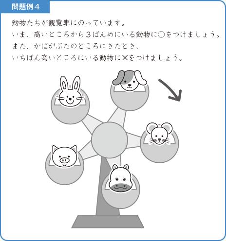 高さくらべ-解説図4