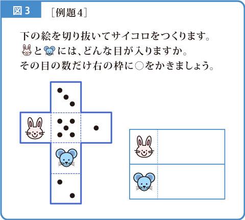 数の構成-解説図-3