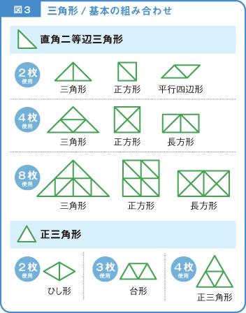 さんかくパズル-解説図3