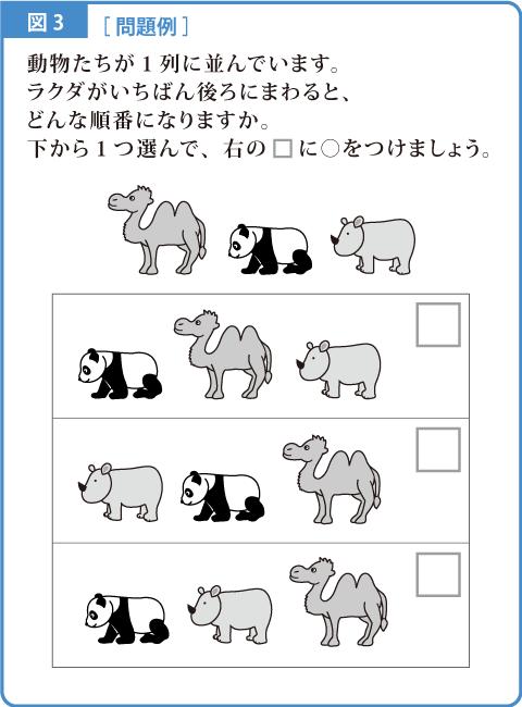 順番-解説図3