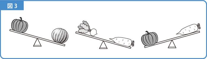 重さくらべ解説図-3