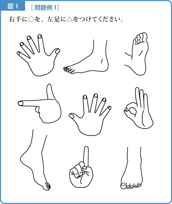 みぎひだり-解説図1