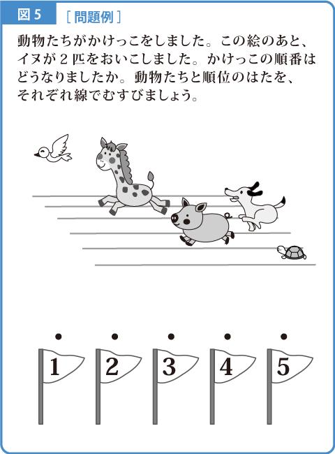 順番-解説図5