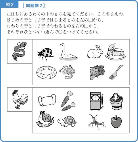 言葉あそび-解説図2
