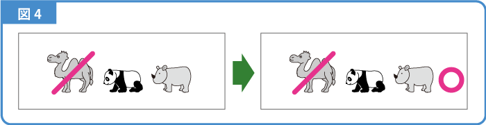 順番-解説図4