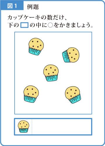 計数解説図-1
