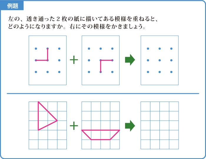 重ね図形解説図-1
