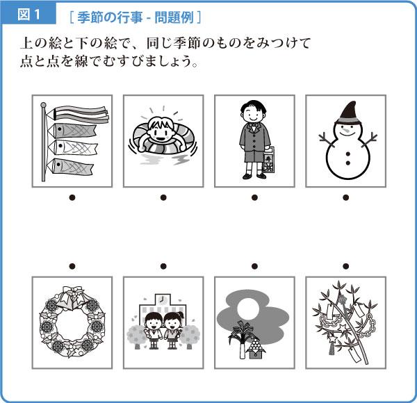 季節-解説図-1