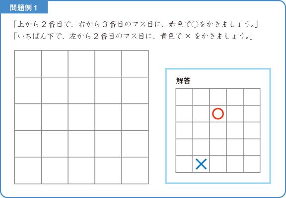 位置-解説図1