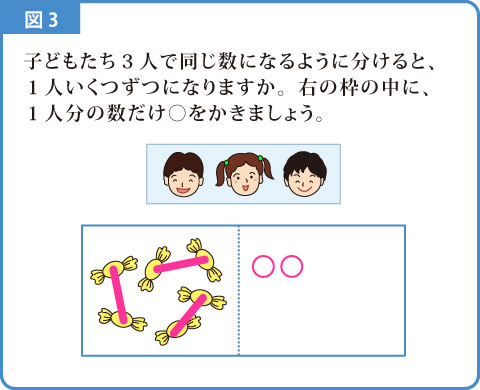 分け方解説図-3