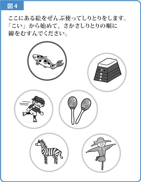 しりとり-解説図-4