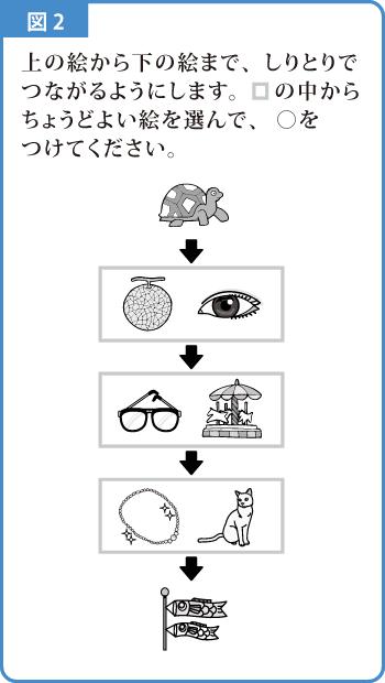 しりとり-解説図-2