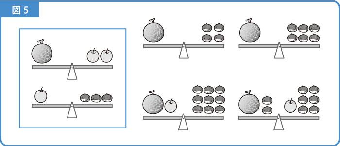 重さくらべ解説図-5