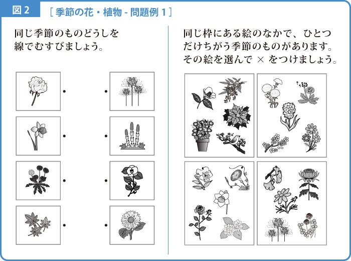 季節-解説図-2