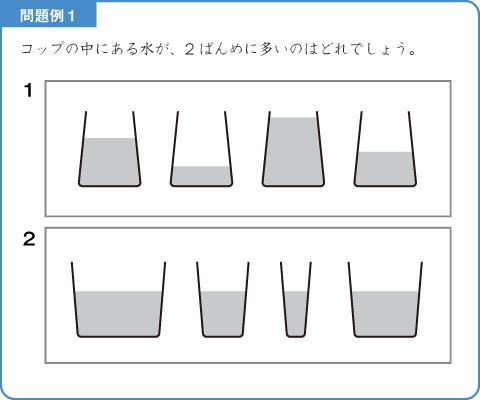 水の量-問題例1