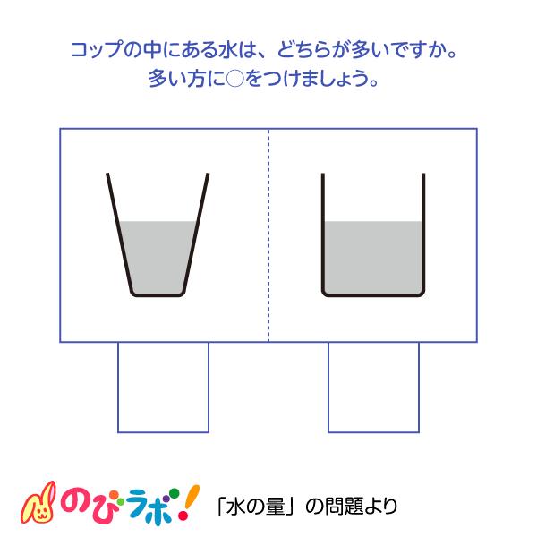 やってみよう「水の量」の問題12