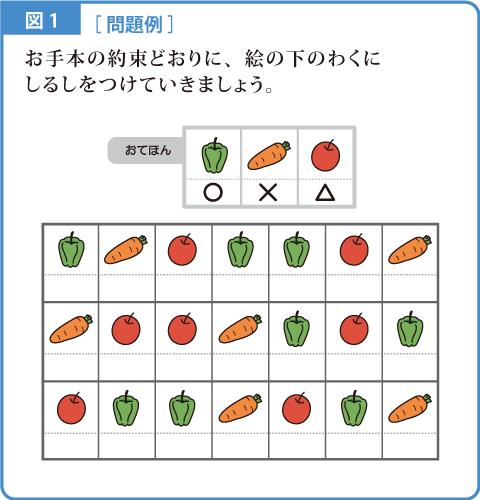 おきかえ-解説図1
