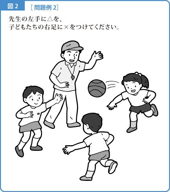 みぎひだり-解説図2