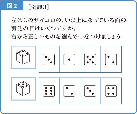 数の構成-解説図-2