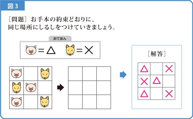 おきかえ-解説図3