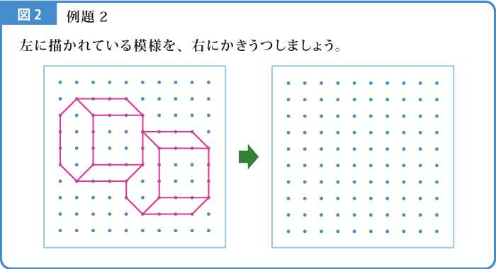点図形模写解説図-2