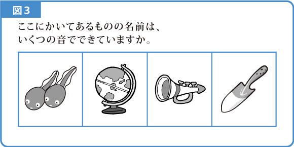 言葉の音数-解説図-3