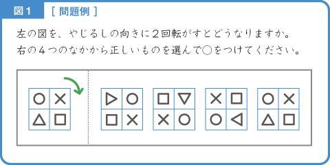 回転図形-解説図1