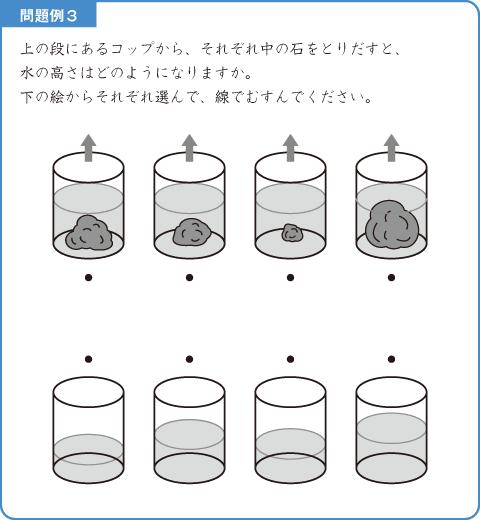 水の量-問題例3