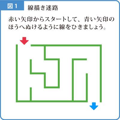 迷路解説図-1