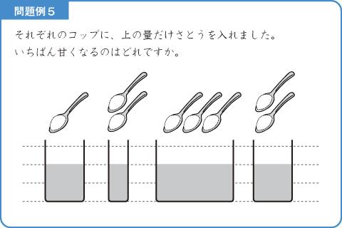 水の量-問題例5