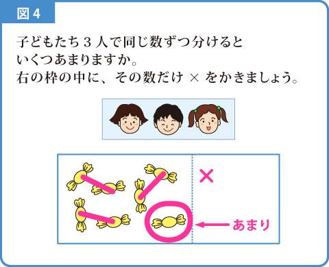 分け方解説図-4