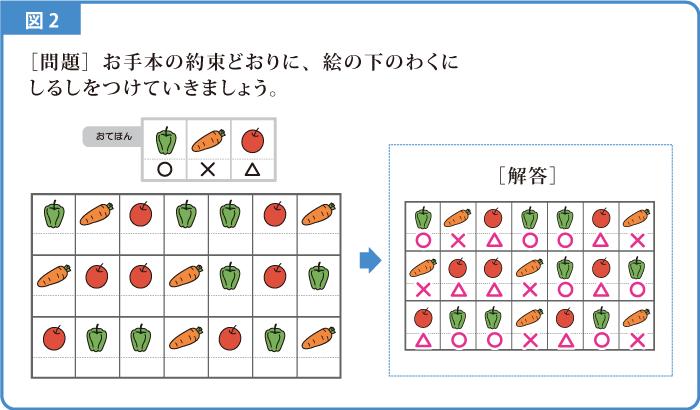 おきかえ-解説図2