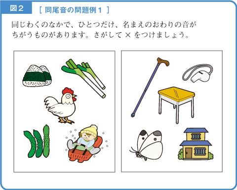 同頭音・同尾音-解説図2