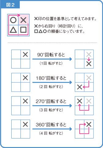 回転図形-解説図2