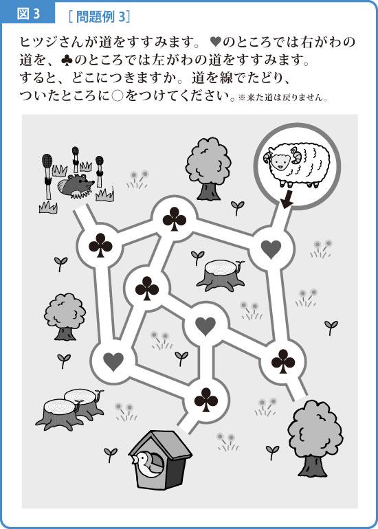 みぎひだり-解説図3