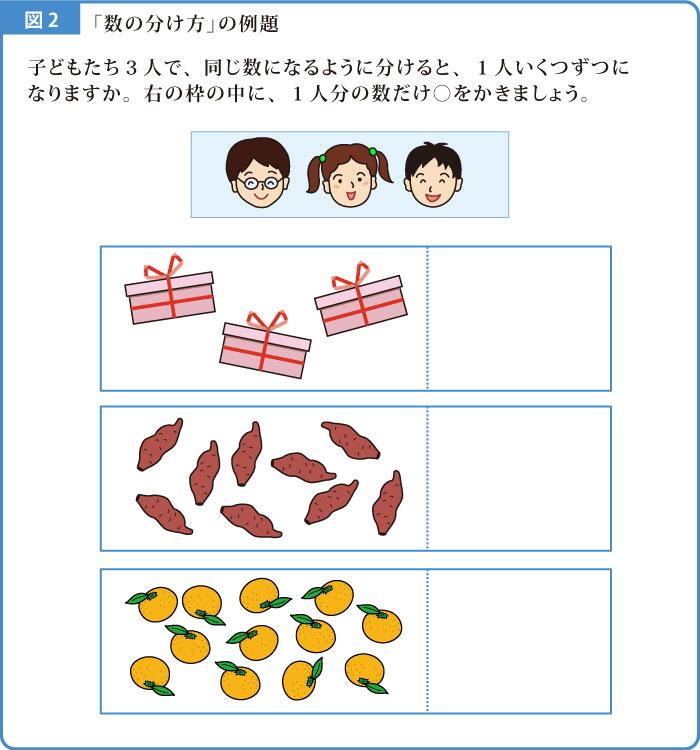 分け方解説図-2
