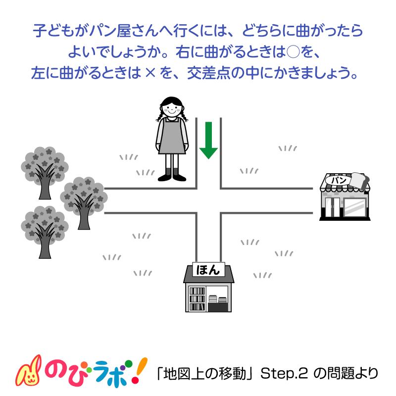 やってみよう「地図上の移動」の問題11