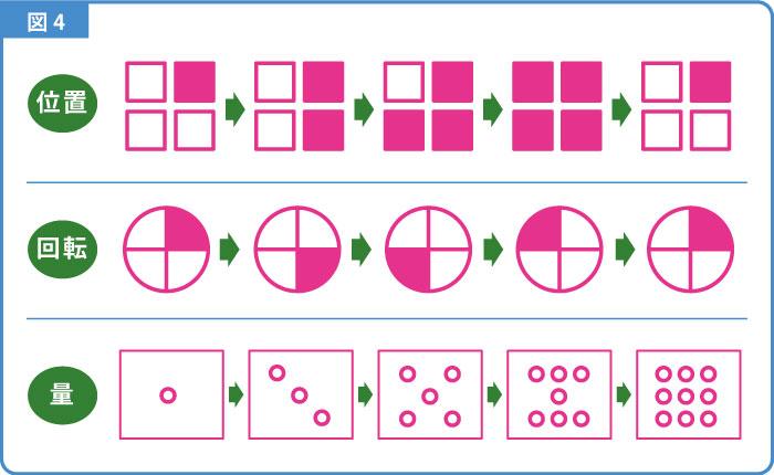 系列解説図-4