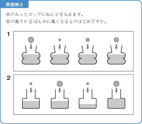 水の量-問題例2