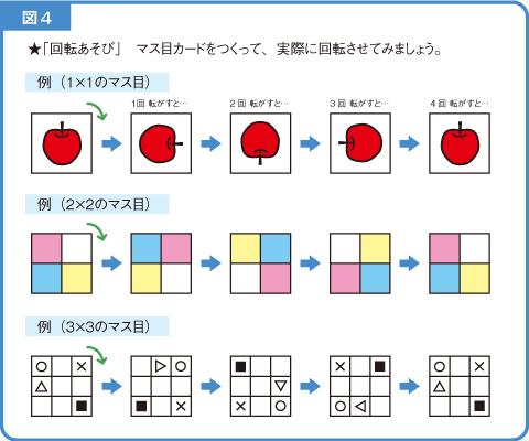 回転図形-解説図4