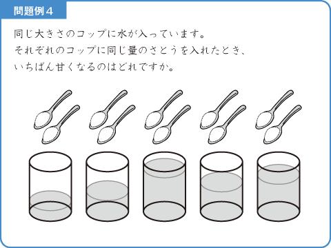 水の量-問題例4
